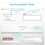 Thru Dropbox Datasheet