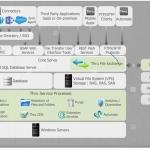 Thru Architecture Datasheet