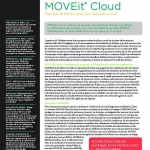 Ipswitch MOVEit Cloud
