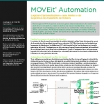 Ipswitch MOVEit Automation