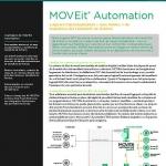 Ipswitch MOVEit Automation