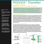 Ipswitch MOVEit Transfer