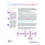Active-Active High Availability
