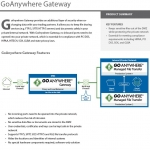 GoAnywhere Gateway