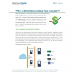 What Is Downtime Costing Your Company